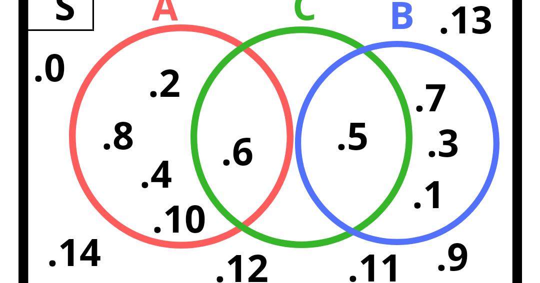 Kunci Jawaban Matematika Kelas 5 Evaluasi Diri 2