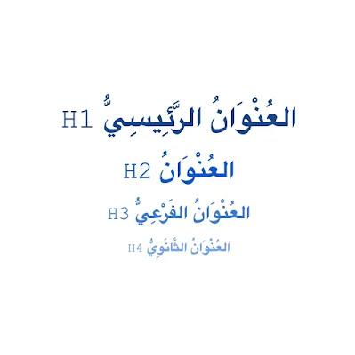 العُنْوَانُ الرَّئِيسِيُّ H1 العُنْوَانُ H2 العُنْوَانُ الفَرْعِيُّ H3 العُنْوَانُ الثَّانَوِيُّ H4