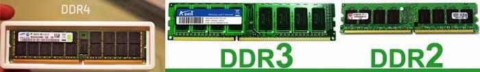 Memahami Fungsi Spesifikasi dan Jenis RAM
