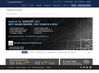 Medved trader forex interactive brokers