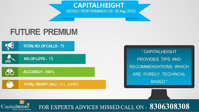 https://capitalheight.com/stock-future-premium.php