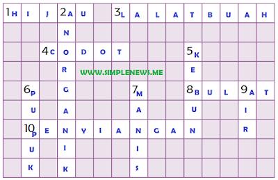 teka-teki silang Perawatan Tanaman Mangga www.simplenews.me