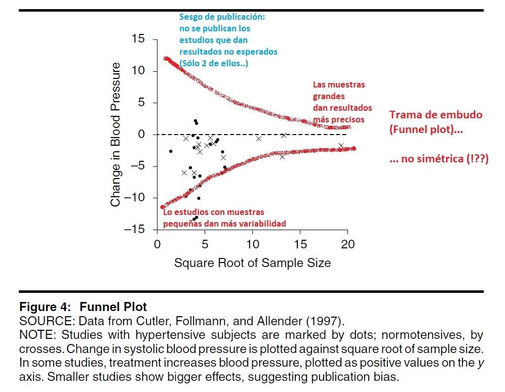 En los errores nacidos de la incidencia del metabolismo de la hipertensión