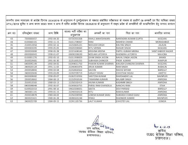 68500 शिक्षक भर्ती की काउन्सलिंग हेतु जारी 63 अभ्यर्थियों सूची देखे -2