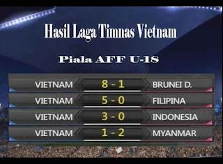 Drama Dalam Sepakbola, Antiklimaks Vietnam