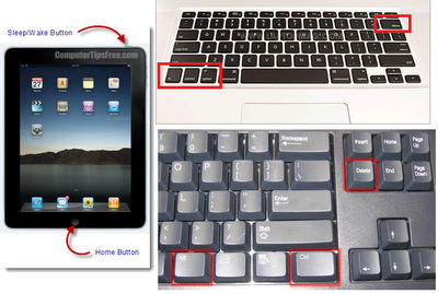 Control Alt Delete MacBook, iPad & PC
