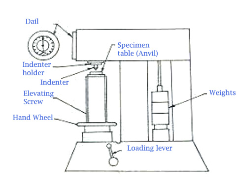 reading schematics  | ourengineeringlabs.blogspot.com