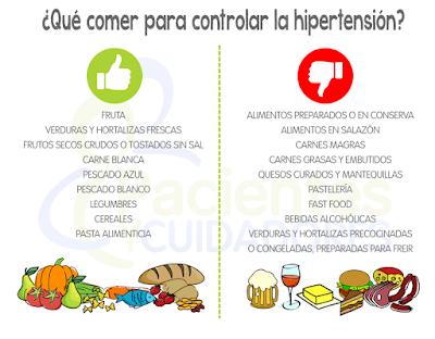 Alimentos a disminuir con hipertensión