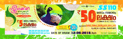 KeralaLotteryResult.net, kerala lottery 12/6/2018, kerala lottery result 12.6.2018, kerala lottery results 12-06-2018, sthree sakthi lottery SS 110 results 12-06-2018, sthree sakthi lottery SS 110, live sthree sakthi lottery SS-110, sthree sakthi lottery, kerala lottery today result sthree sakthi, sthree sakthi lottery (SS-110) 12/06/2018, SS 110, SS 110, sthree sakthi lottery SS110, sthree sakthi lottery 12.6.2018, kerala lottery 12.6.2018, kerala lottery result 12-6-2018, kerala lottery result 12-6-2018, kerala lottery result sthree sakthi, sthree sakthi lottery result today, sthree sakthi lottery SS 110, www.keralalotteryresult.net/2018/06/12 SS-110-live-sthree sakthi-lottery-result-today-kerala-lottery-results, keralagovernment, result, gov.in, picture, image, images, pics, pictures kerala lottery, kl result, yesterday lottery results, lotteries results, keralalotteries, kerala lottery, keralalotteryresult, kerala lottery result, kerala lottery result live, kerala lottery today, kerala lottery result today, kerala lottery results today, today kerala lottery result, sthree sakthi lottery results, kerala lottery result today sthree sakthi, sthree sakthi lottery result, kerala lottery result sthree sakthi today, kerala lottery sthree sakthi today result, sthree sakthi kerala lottery result, today sthree sakthi lottery result, sthree sakthi lottery today result, sthree sakthi lottery results today, today kerala lottery result sthree sakthi, kerala lottery results today sthree sakthi, sthree sakthi lottery today, today lottery result sthree sakthi, sthree sakthi lottery result today, kerala lottery result live, kerala lottery bumper result, kerala lottery result yesterday, kerala lottery result today, kerala online lottery results, kerala lottery draw, kerala lottery results, kerala state lottery today, kerala lottare, kerala lottery result, lottery today, kerala lottery today draw result, kerala lottery online purchase, kerala lottery online buy, buy kerala lottery online, kerala result