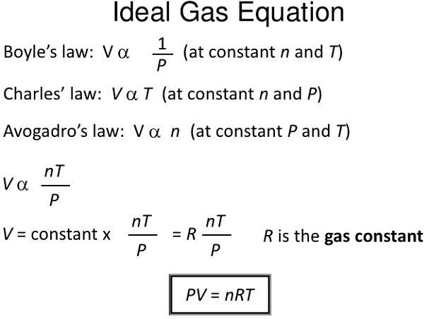 Deducción de la ecuación de gas ideal