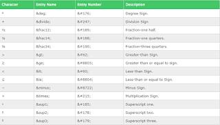 penggunaan operator matematika pada html 5