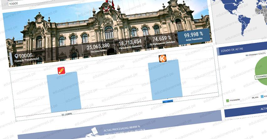 ONPE OFICIAL 99.998%: Pedro Castillo 50.204% - Keiko Fujimori 49.796% [ACTUALIZADO - ACTAS PROCESADAS] www.onpe.gob.pe