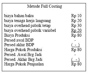 Manfaat Metode Variable Costing 1