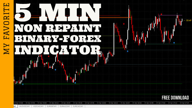 Olymp-Trade-5-Minutes-Trading-Non-Repaint-Indicator