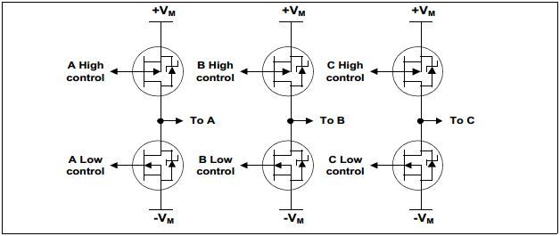 Ac Motor Speed Picture  Ac Motor Reverse Direction