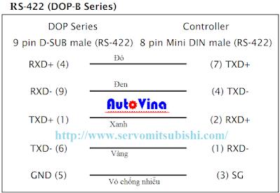 Sơ đồ hàn cable DOP-FX kết nối HMI Delta và PLC Mitsubishi qua cổng RS422