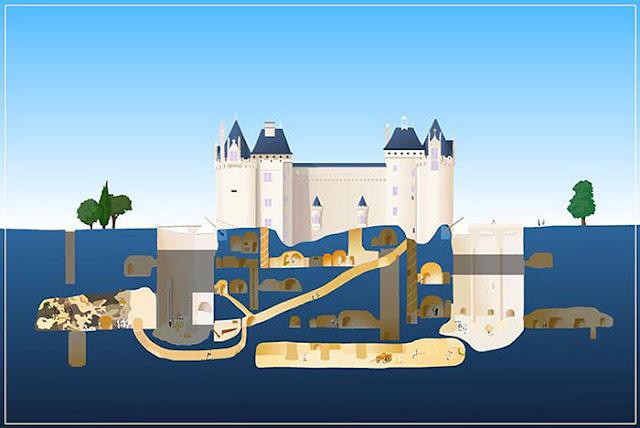 Sob o castelo está um complexo sistema de túneis subterrâneos