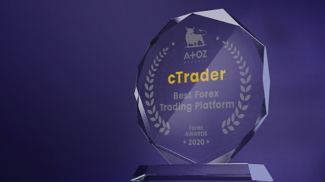 Best Forex Trading Platform 2020