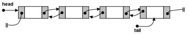 double link list