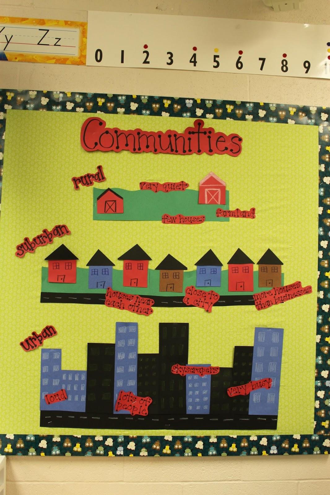 Venn Diagram Bulletin Board Mouth View Simply Second Grade Milk Carton Communities Map Skills