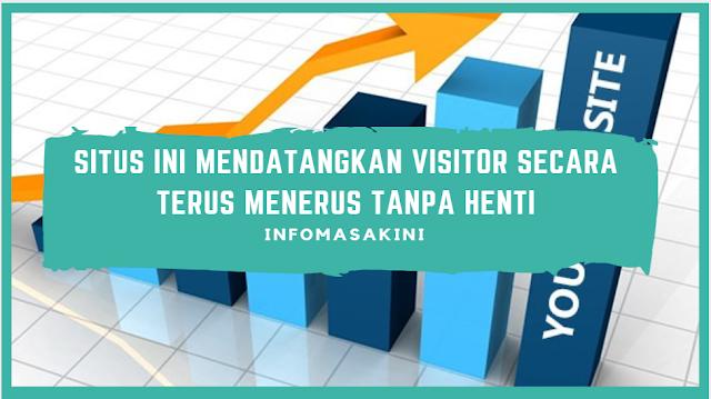 Situs Ini Mendatangkan Banyak Visitor  Secara Terus Menerus Tanpa Henti