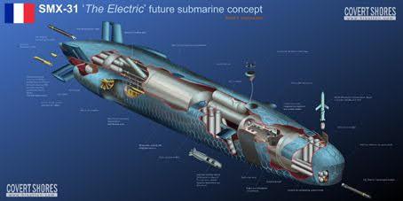 Vista del Submarino SMX-31 de Litio propuesto por Naval Group en la Euronaval de Paris en 2018 (HI Sutton)