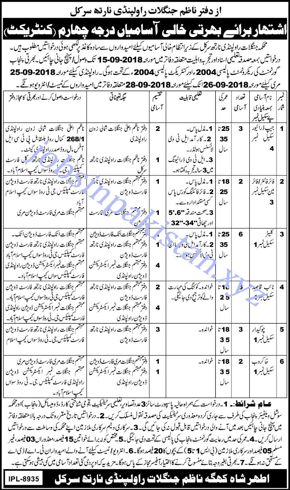 https://www.jobsinpakistan.xyz/2018/09/forest-department-jobs-2018.html