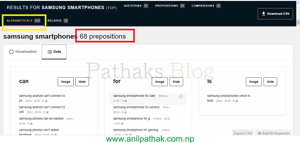 Keywords to answer the public with different prepositions, long tail keywords finder, answer the public, pathaks blog, anil pathak