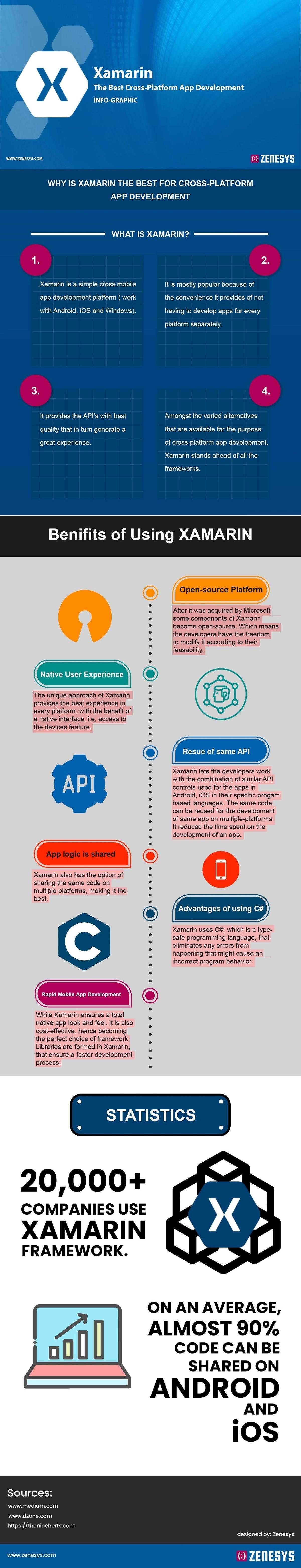 xamarin-the-best-cross-platform-app-development-infographic