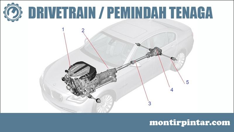 Bagian Bagian Kendaraan Yang Harus Dipelajari Oleh Mekanik Di Bengkel Montirpedia