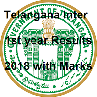 TS Inter 1st year Results 2018 Manabadi, Telangana Jr Inter Results 2018