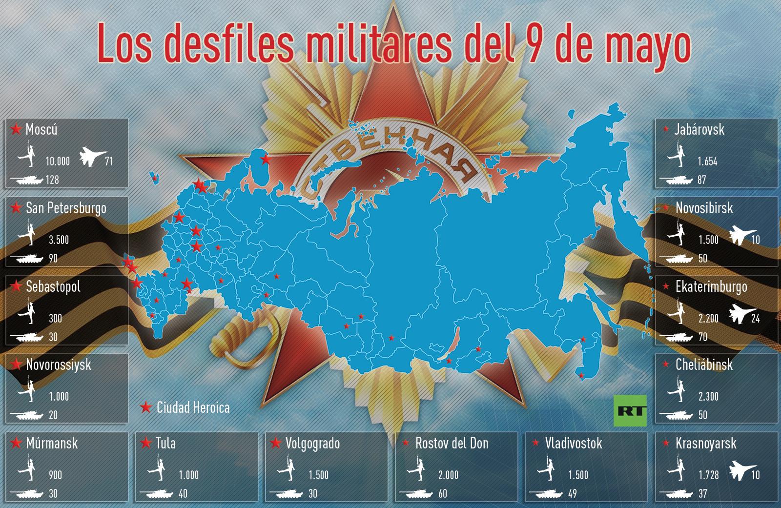 desarrollo defensa y tecnologia belica: Guía para no perder detalle ...
