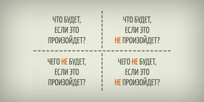 Квадрат Декарта: простой способ принять правильное решение