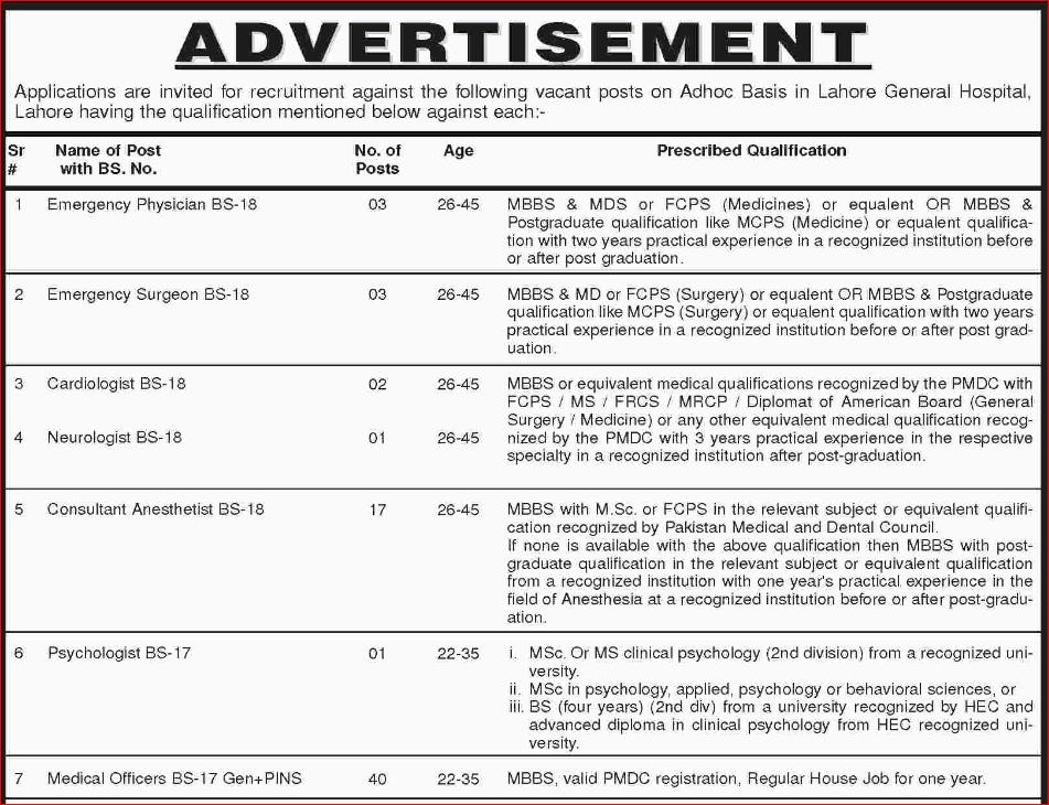 Advertisement of Lahore General Hospital Jobs