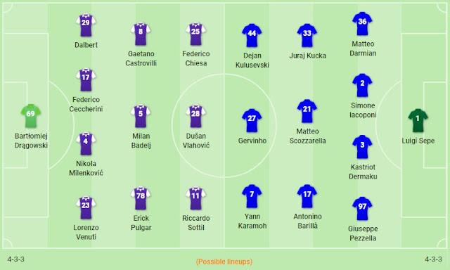 Prediksi Fiorentina vs Parma — 4 November 2019