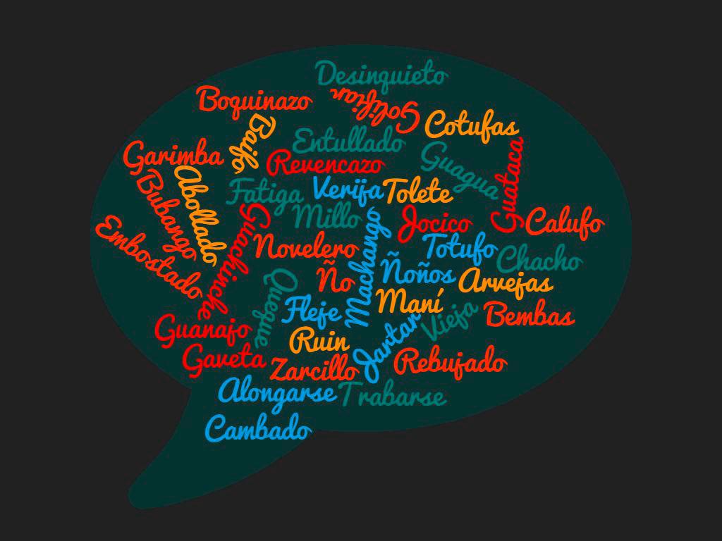 Expresiones Y Palabras Canarias Palabras Típicas De Tenerife