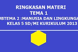 Ringkasan Materi Kelas 5 SD/MI  Tema 1 Subtema 2 Manusia dan Lingkungan