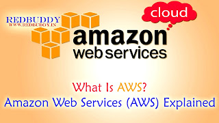 What Is AWS? Amazon Web Services (AWS) Explained