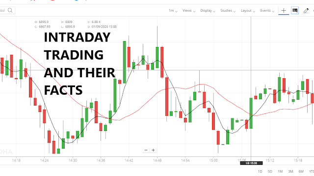 Intraday trading and their facts