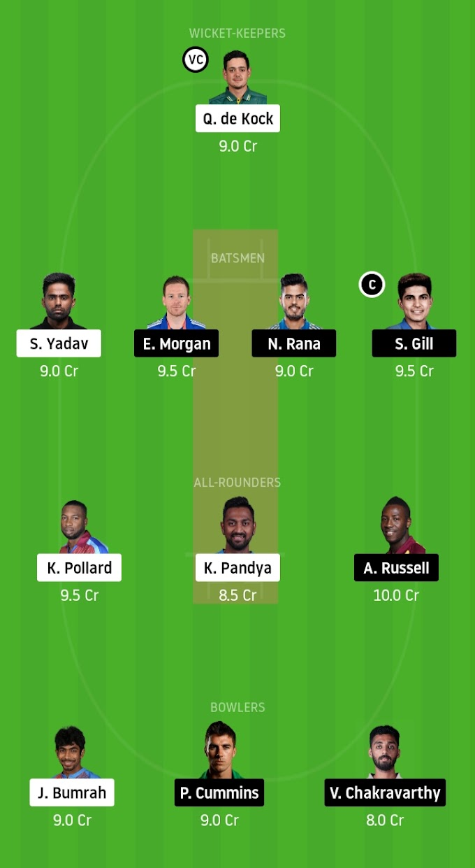 IPL 2020: KKR Faces Tough Challenge Against Inform Indians - Mumbai Indians vs Kolkata Knight Riders Dream11 Prediction