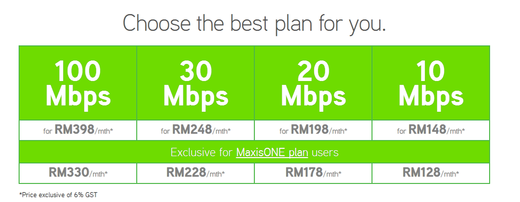 Maxis starts rolling out 100Mbps internet through their