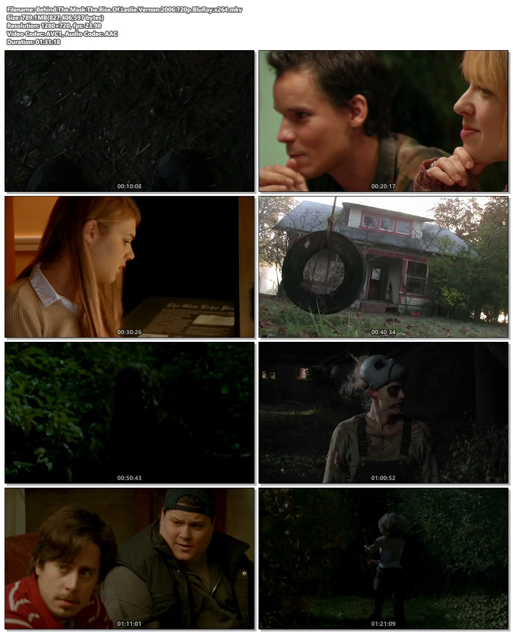 Behind The Mask The Rise Of Leslie Vernon 2006 720p BluRay x264 | 480p 300MB | 100MB HEVC Screenshot