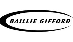 Baillie Gifford Positive Change Fund