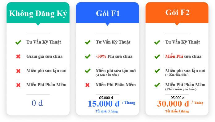 Bảng giá gói sửa chửa máy tính tại nhà, Long khánh, Xuân Lộc