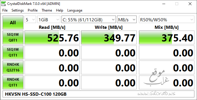 SSD Benchmark Test