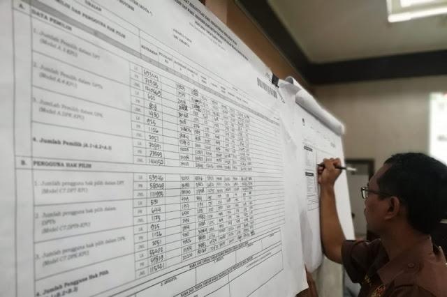 Rekapitulasi Suara di Jakarta Timur Kurang Satu Kecamatan