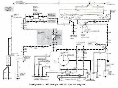 ford bronco ii and ranger 1983 1988 start ignition wiring diagram rh diagramonwiring blogspot com 1987 ford bronco starter solenoid wiring diagram 1987 ford bronco wiring diagram