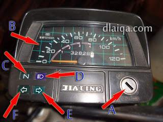 panel speedometer