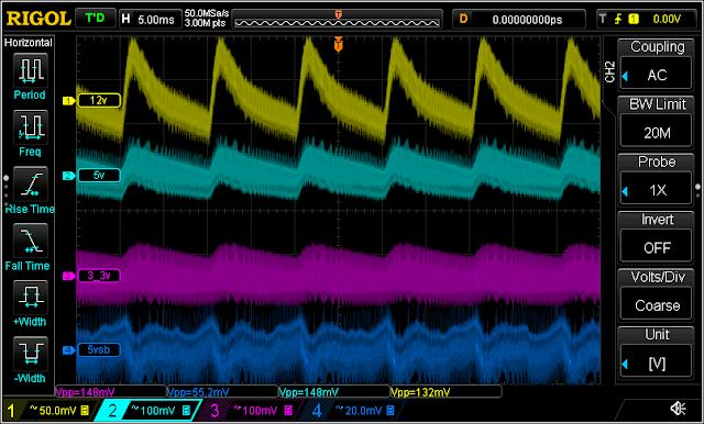 Andyson E5+ 300W -Passive PFC Single Rail True Power 36