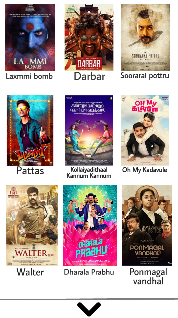 Movierulz Latest Malayalam